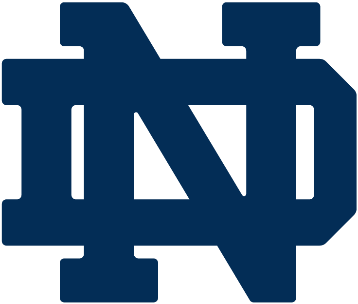 Notre Dame Fighting Irish iron ons